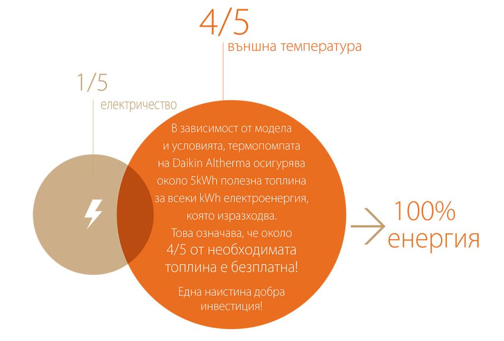niskotemperaturna-termopompa-altherma-нискотемпературна-термопомпа-алтерма