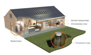 daikin-altherma-геотермална-термопомпа